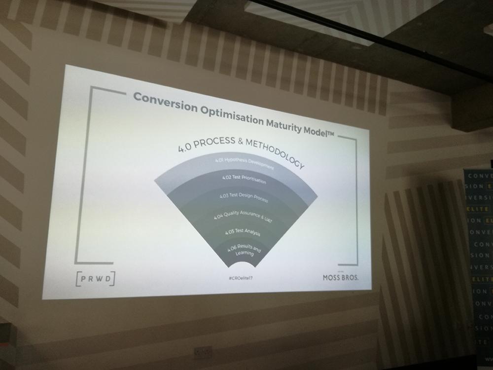 Conversion Optimisation Model