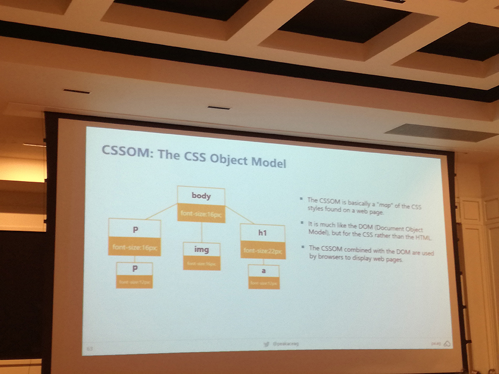 CSSOM Model