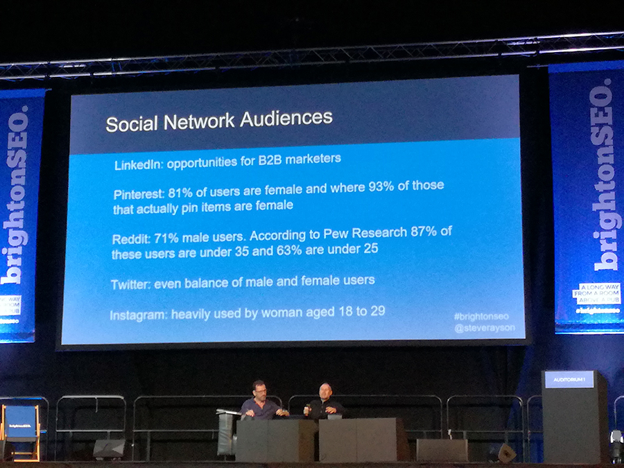 Social Network Audience